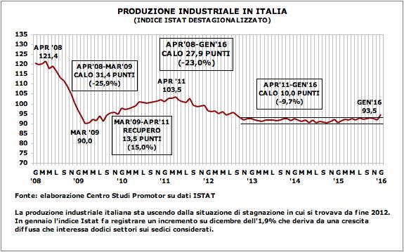 Graf p.ind gen16