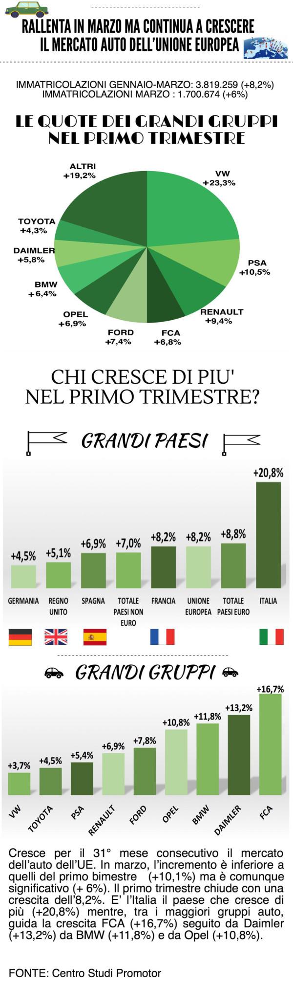 DatiEuropaCSP_infografica